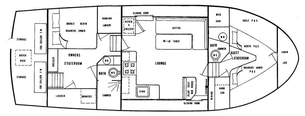 defever-layout